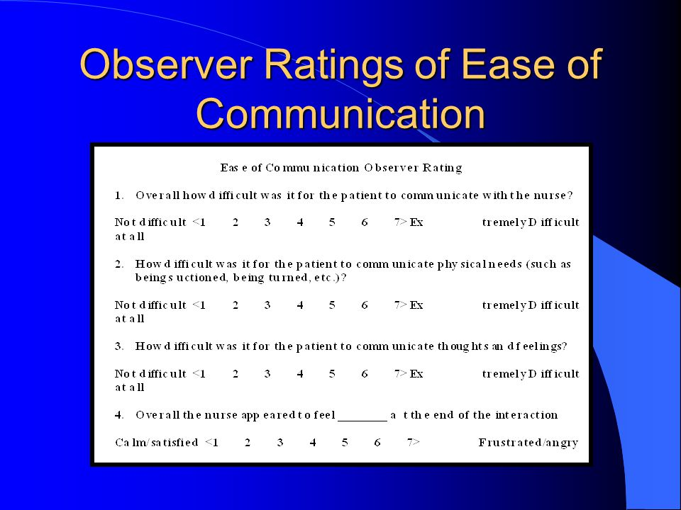 Observer Ratings of Ease of Communication