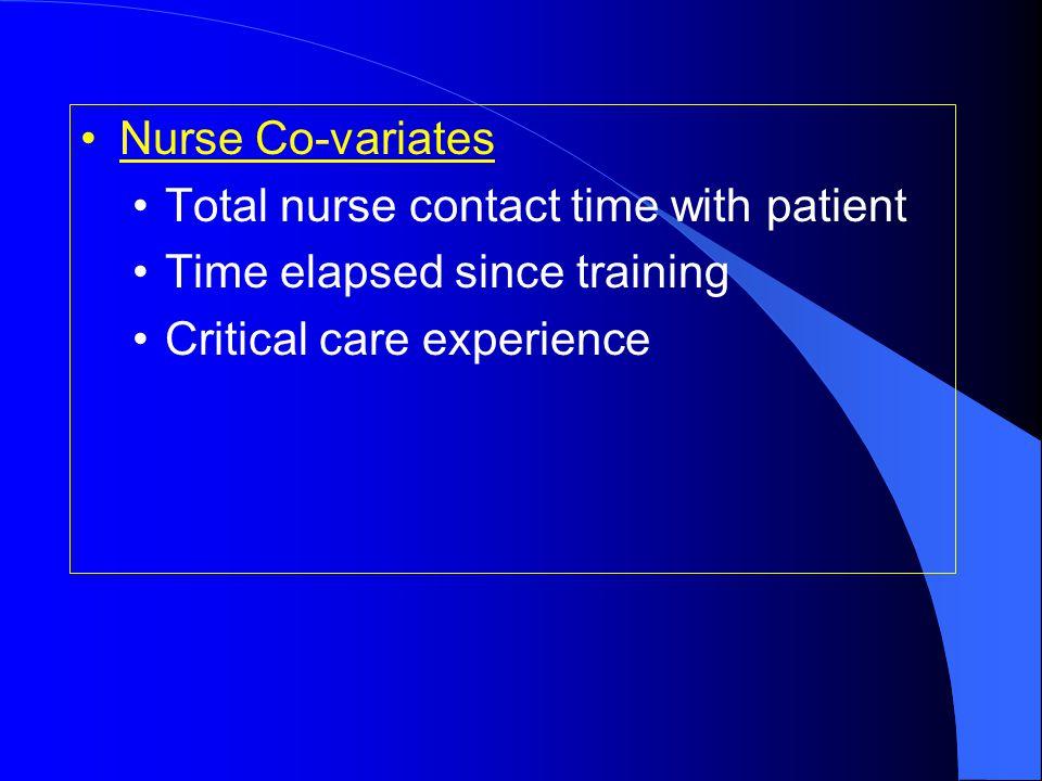 Nurse Co-variates Total nurse contact time with patient.