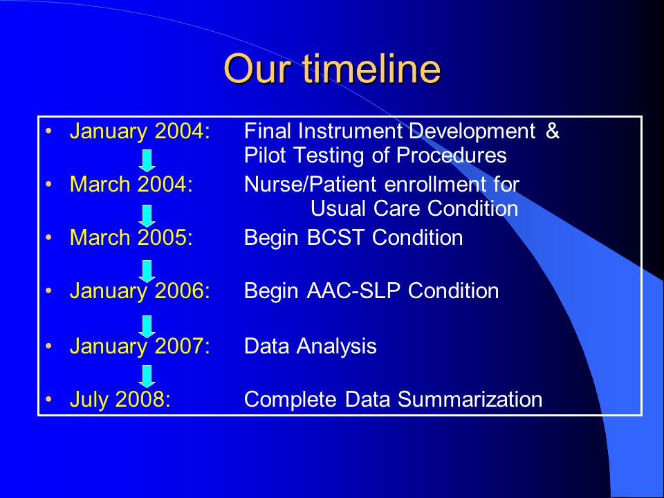 Our timeline January 2004: Final Instrument Development & Pilot Testing of Procedures.
