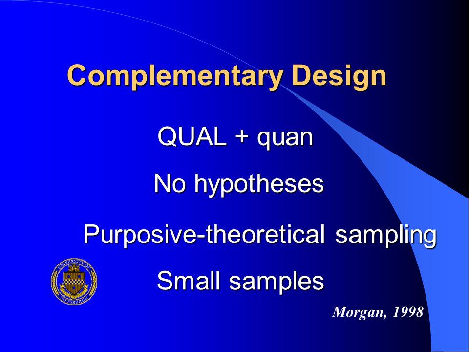 Complementary Design QUAL + quan No hypotheses
