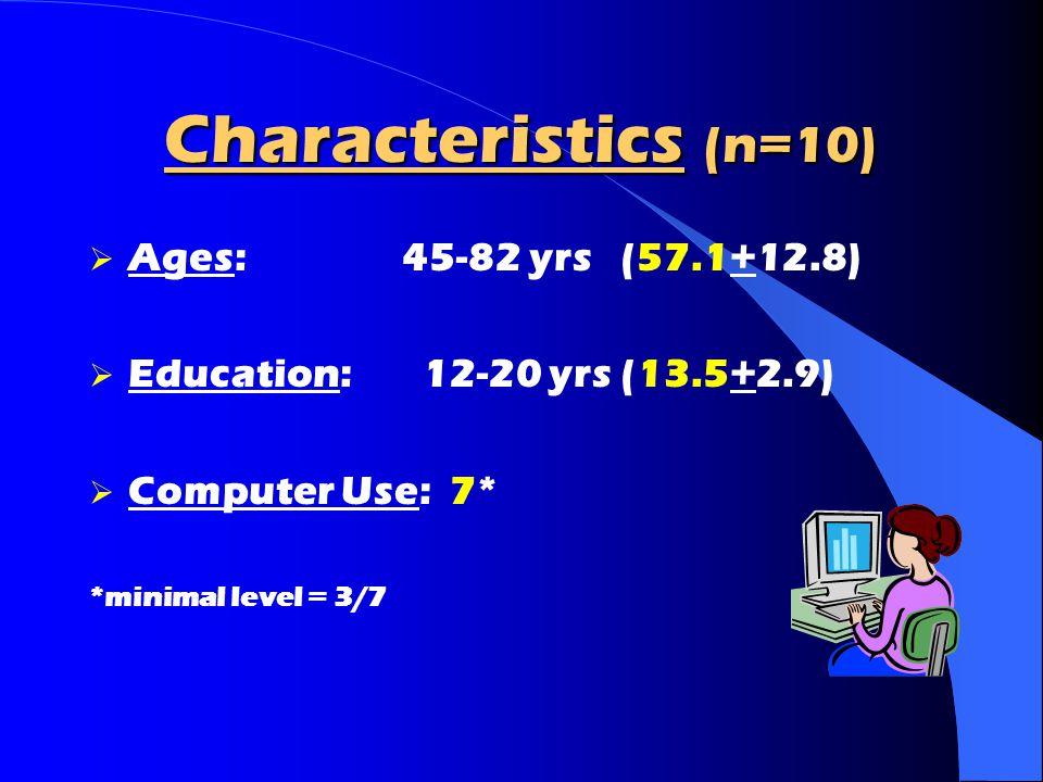 Characteristics (n=10) Ages: 45-82 yrs (57.1+12.8)