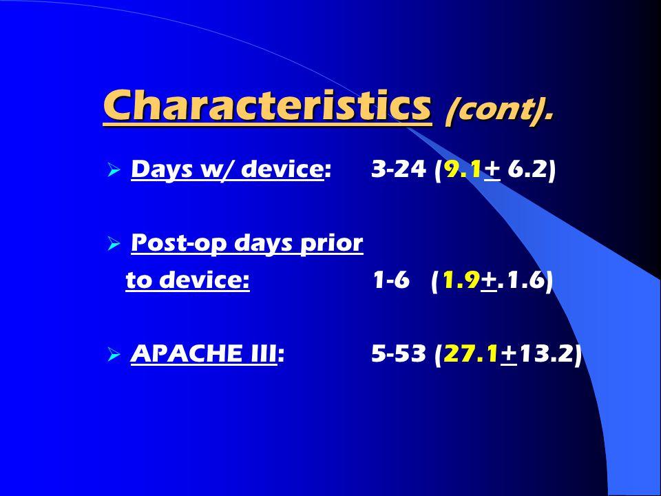 Characteristics (cont).