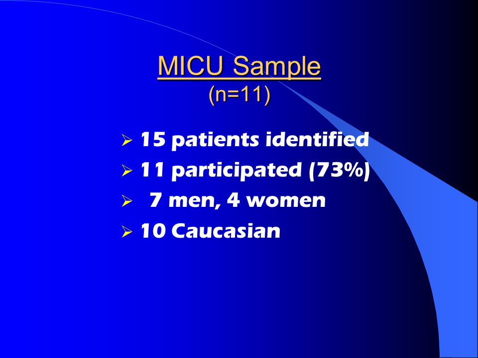 MICU Sample (n=11) 15 patients identified 11 participated (73%)