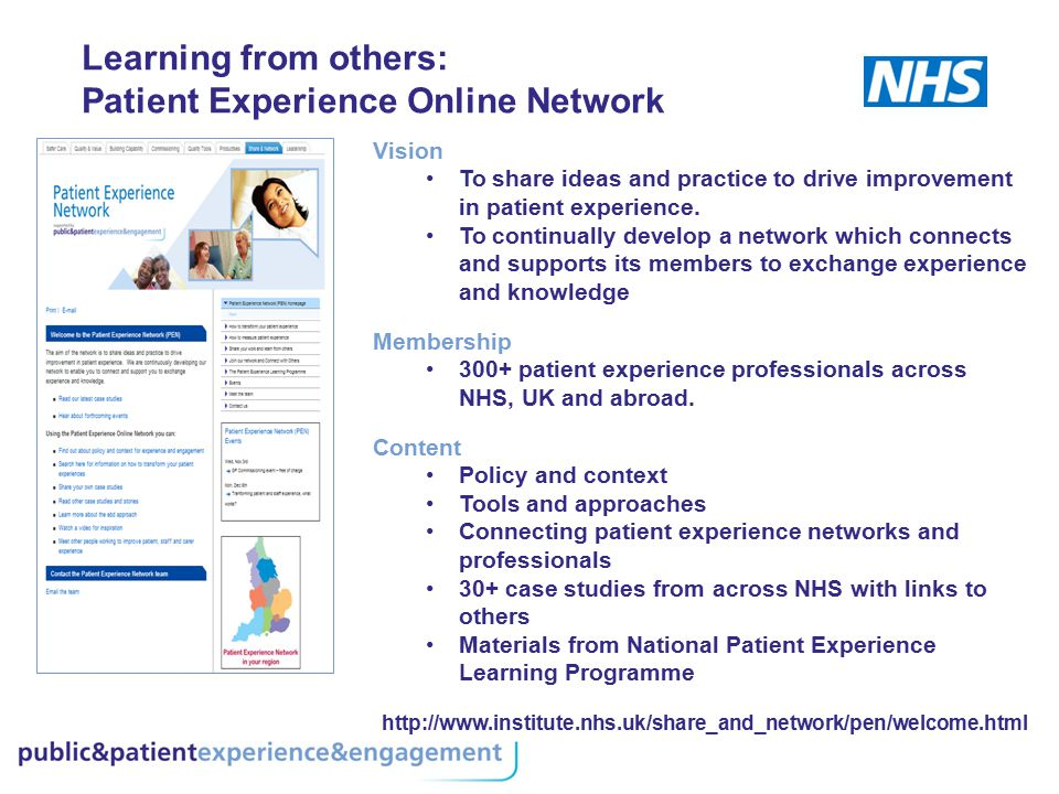 Patient Experience Online Network