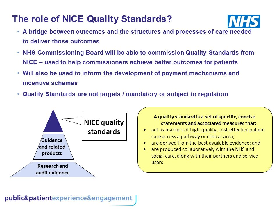 The role of NICE Quality Standards