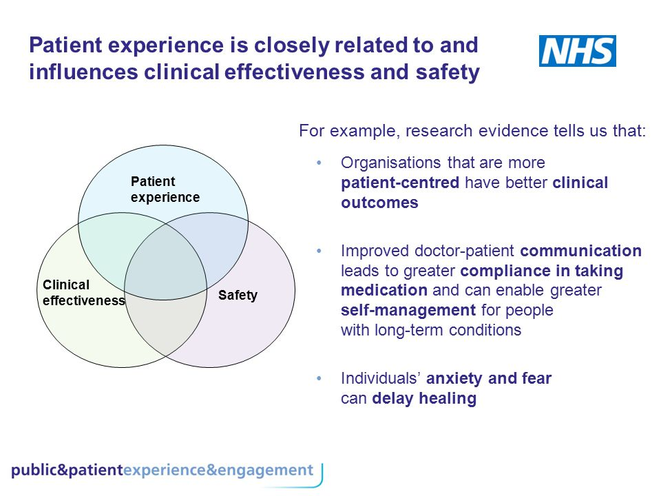 Patient experience is closely related to and influences clinical effectiveness and safety