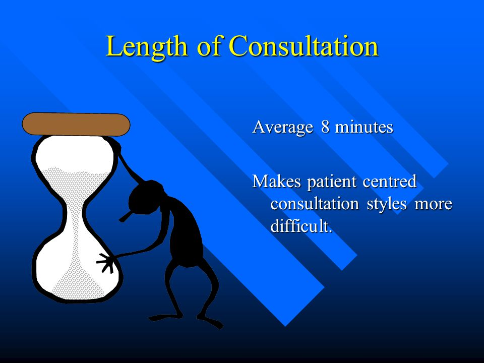 Length of Consultation