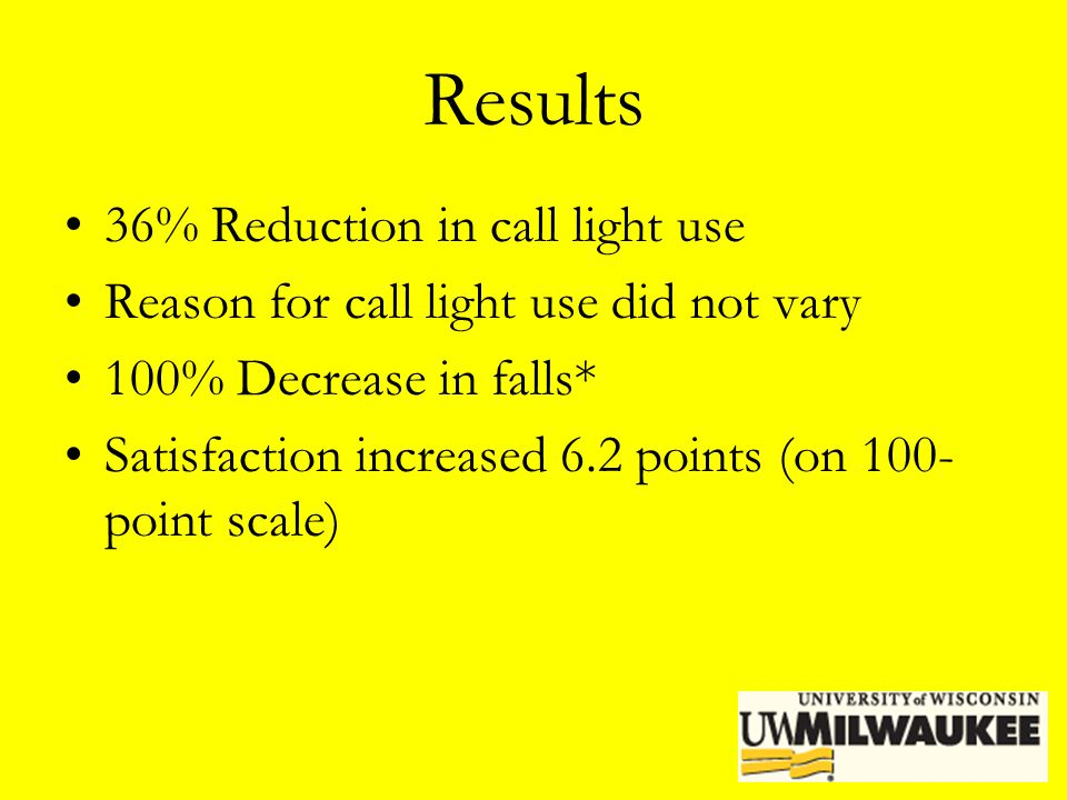 Results 36% Reduction in call light use
