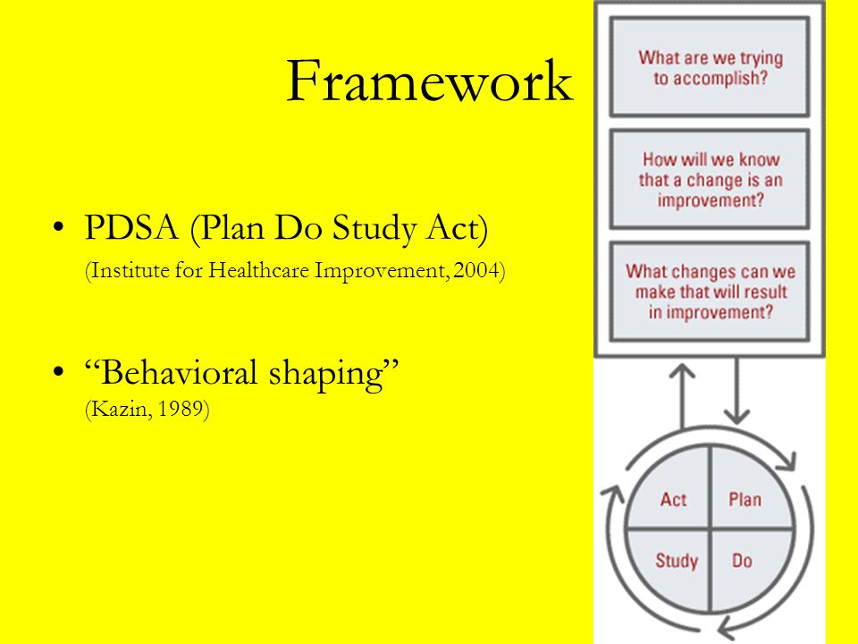 Framework PDSA (Plan Do Study Act) Behavioral shaping (Kazin, 1989)
