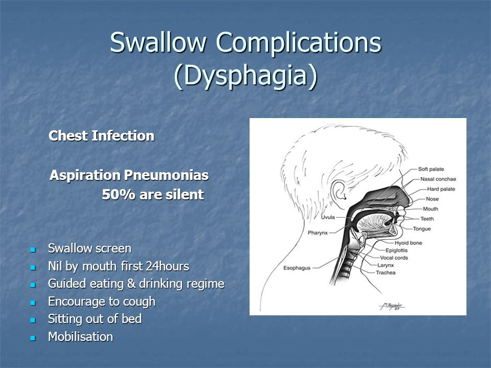 Swallow Complications (Dysphagia)