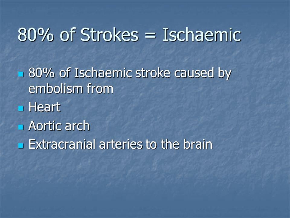 80% of Strokes = Ischaemic