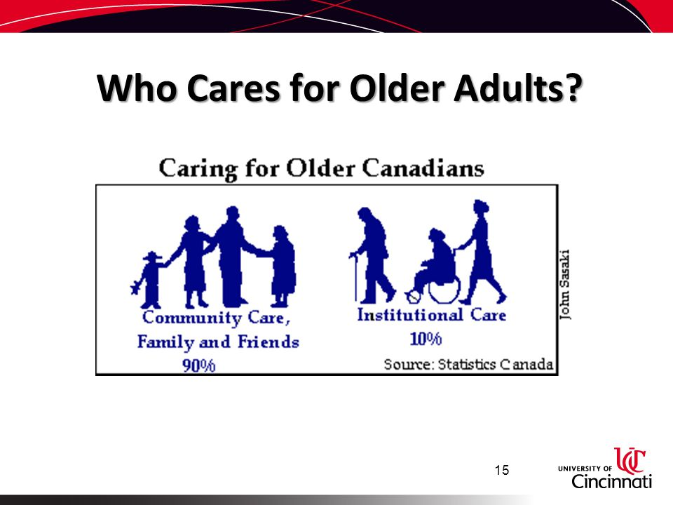 Who Cares for Older Adults