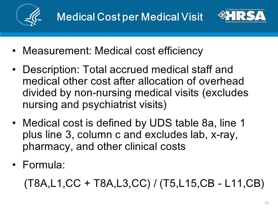 Medical Cost per Medical Visit