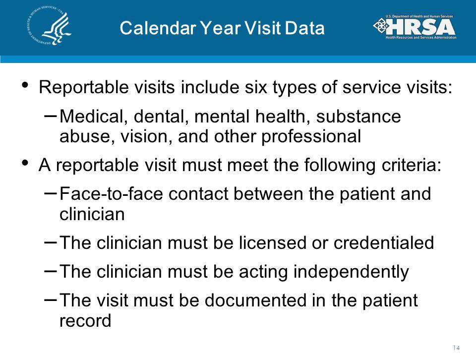 Calendar Year Visit Data