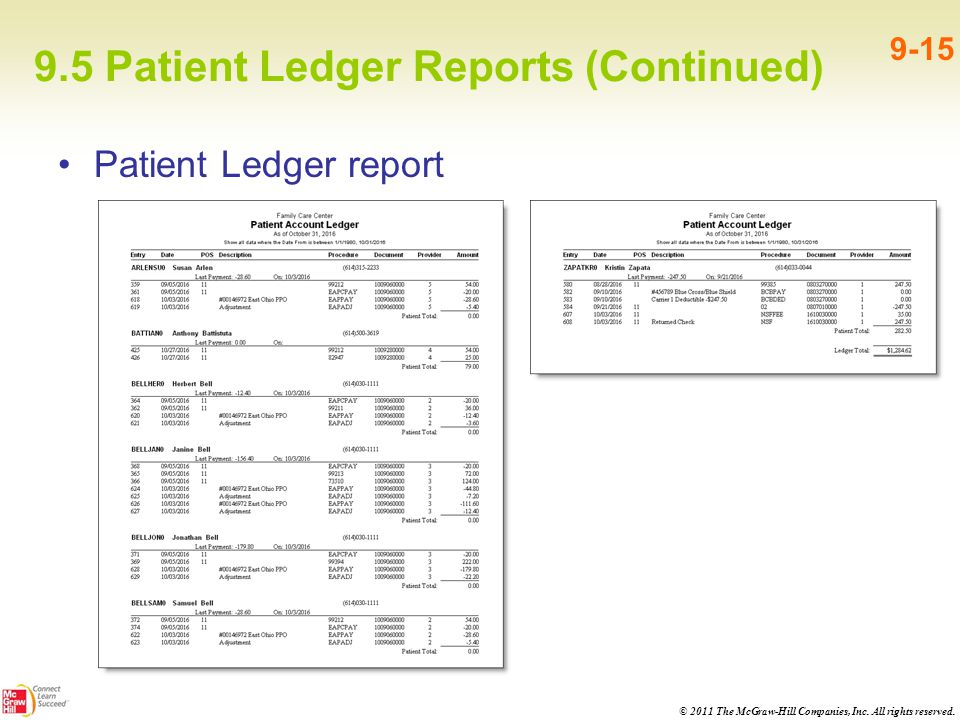 9.5 Patient Ledger Reports (Continued)
