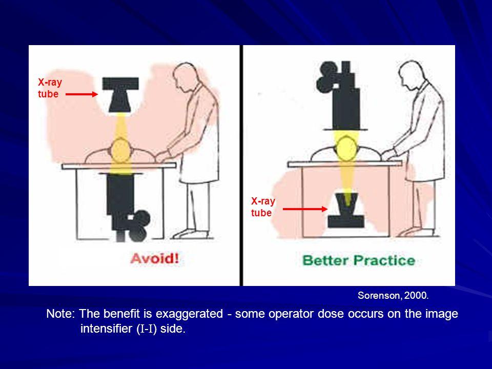 X-ray tube X-ray tube. Sorenson, 2000.