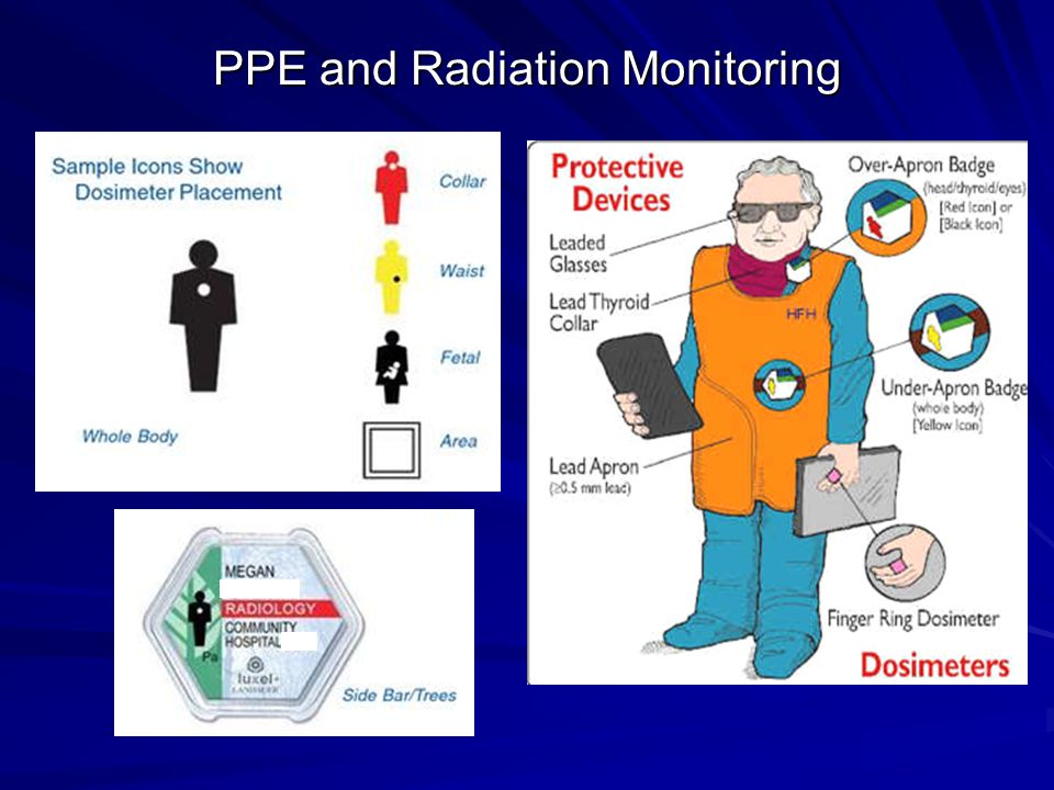 PPE and Radiation Monitoring
