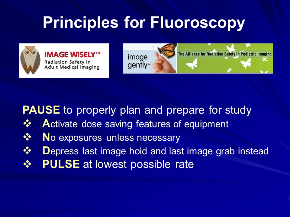 Principles for Fluoroscopy