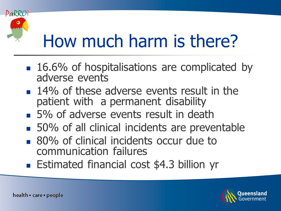 How much harm is there 16.6% of hospitalisations are complicated by adverse events.