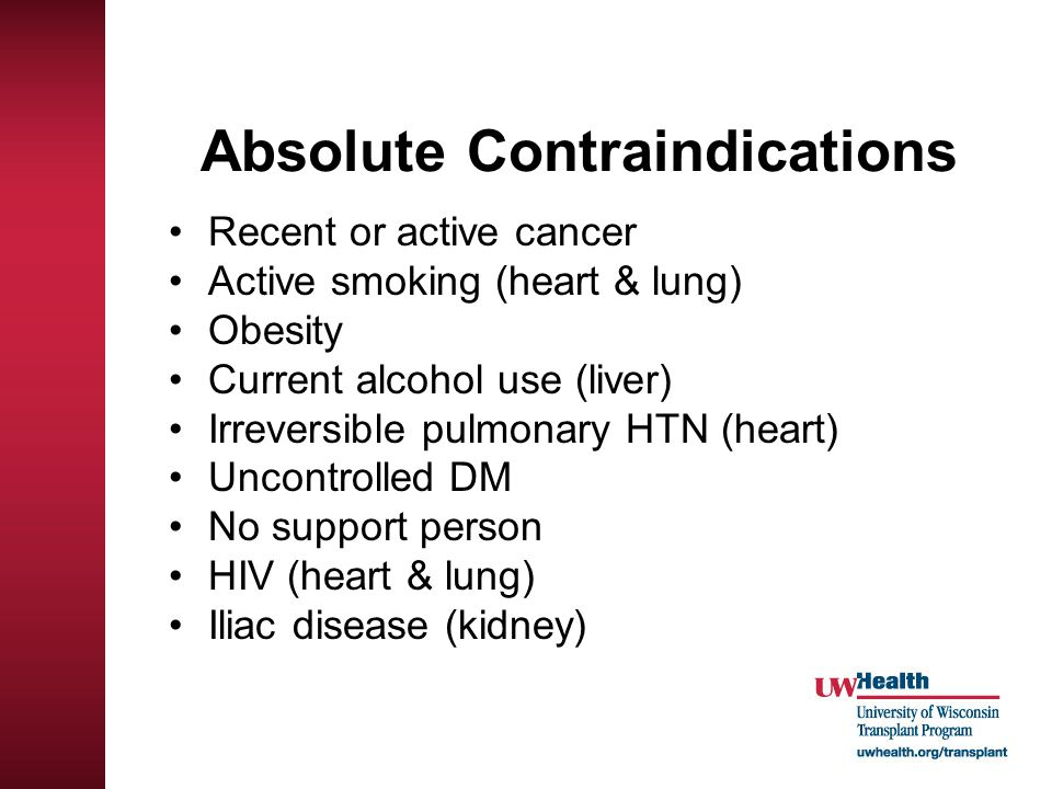 Absolute Contraindications