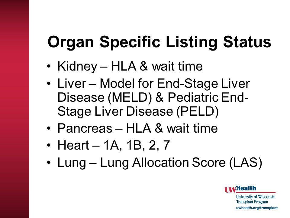 Organ Specific Listing Status
