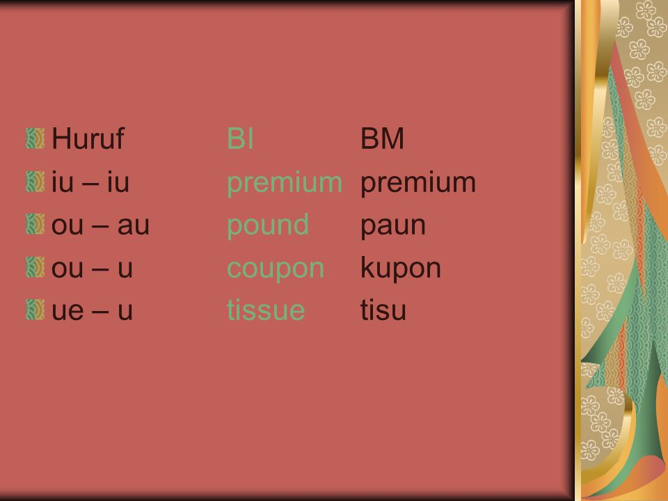 Huruf BI BM iu – iu premium premium ou – au pound paun ou – u coupon kupon ue – u tissue tisu