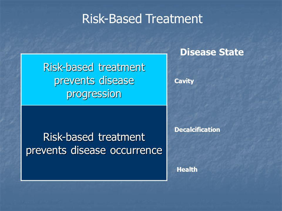 Risk-Based Treatment Risk-based treatment prevents disease progression