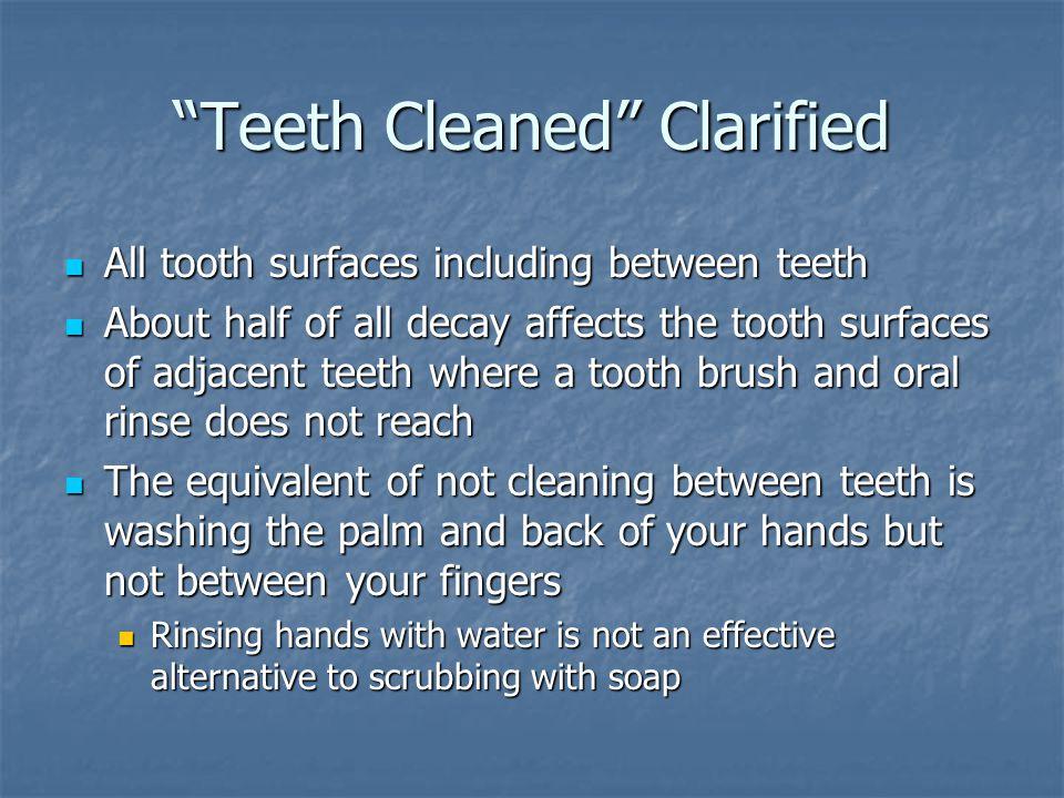 Teeth Cleaned Clarified