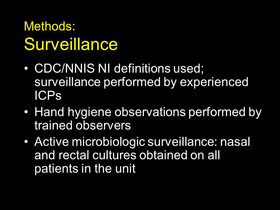 Methods: Surveillance