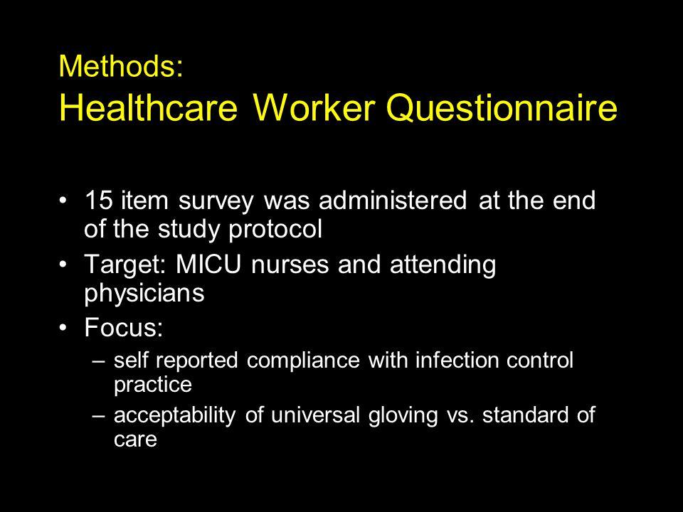 Methods: Healthcare Worker Questionnaire