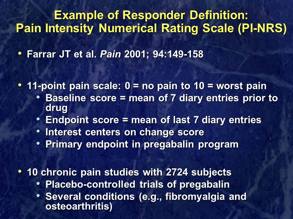 Example of Responder Definition: Pain Intensity Numerical Rating Scale (PI-NRS)