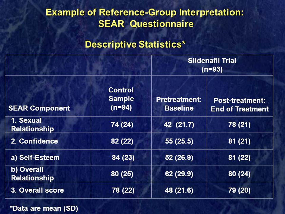 Descriptive Statistics*