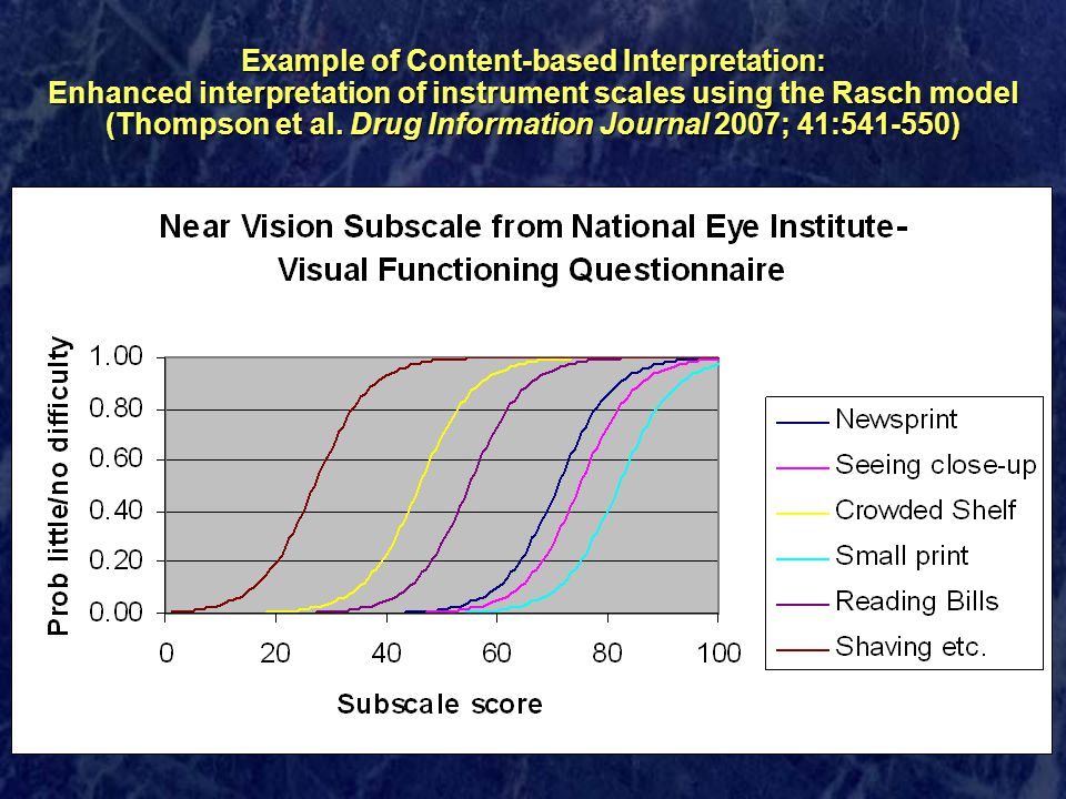 Example of Content-based Interpretation: Enhanced interpretation of instrument scales using the Rasch model (Thompson et al.