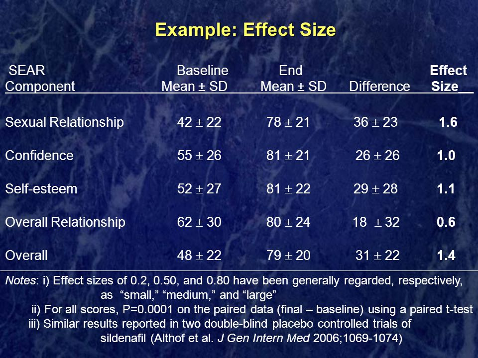 Example: Effect Size Sexual Relationship 42  22 78  21 36  23 1.6