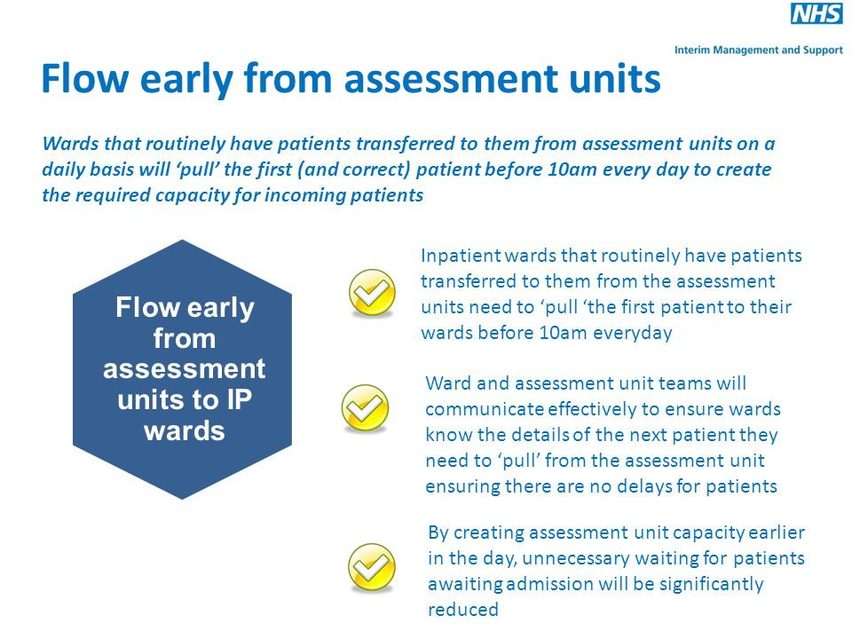 Flow early from assessment units to IP wards