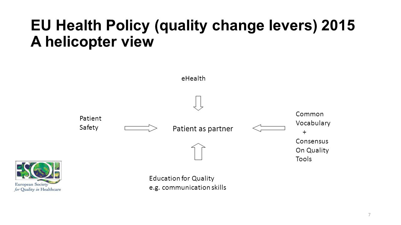 EU Health Policy (quality change levers) 2015 A helicopter view