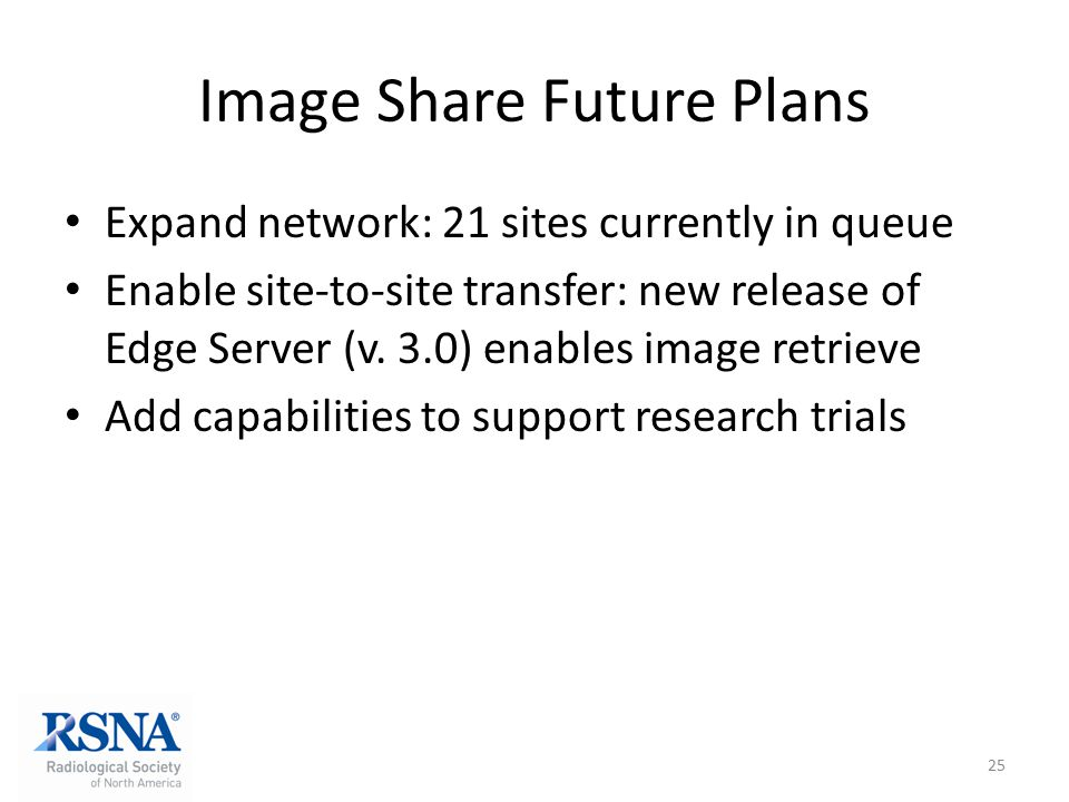 Image Share Future Plans