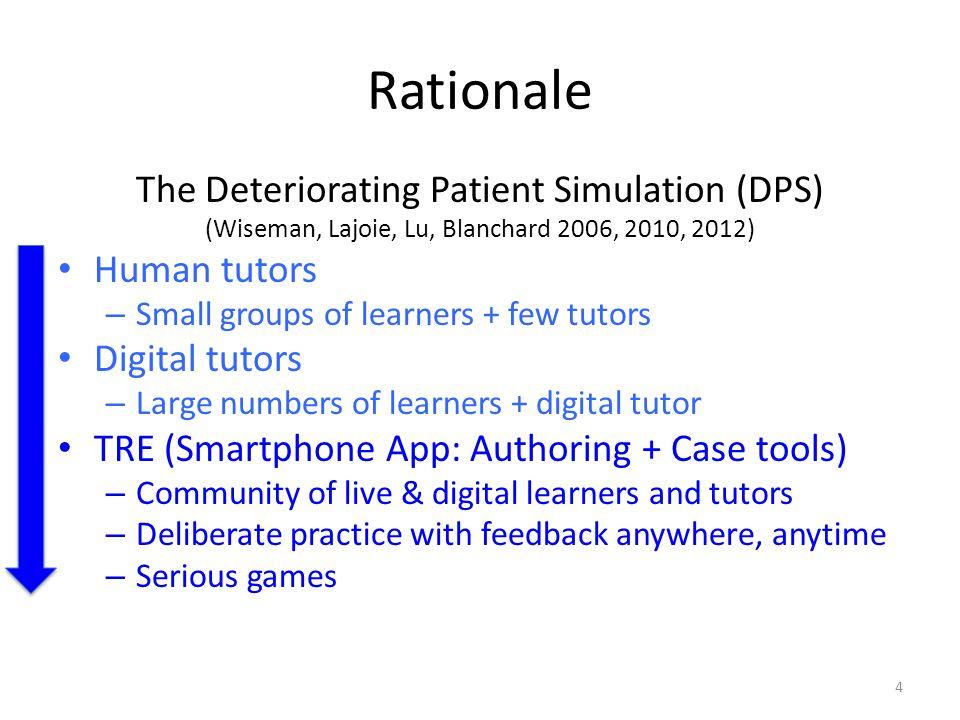 Rationale The Deteriorating Patient Simulation (DPS) Human tutors