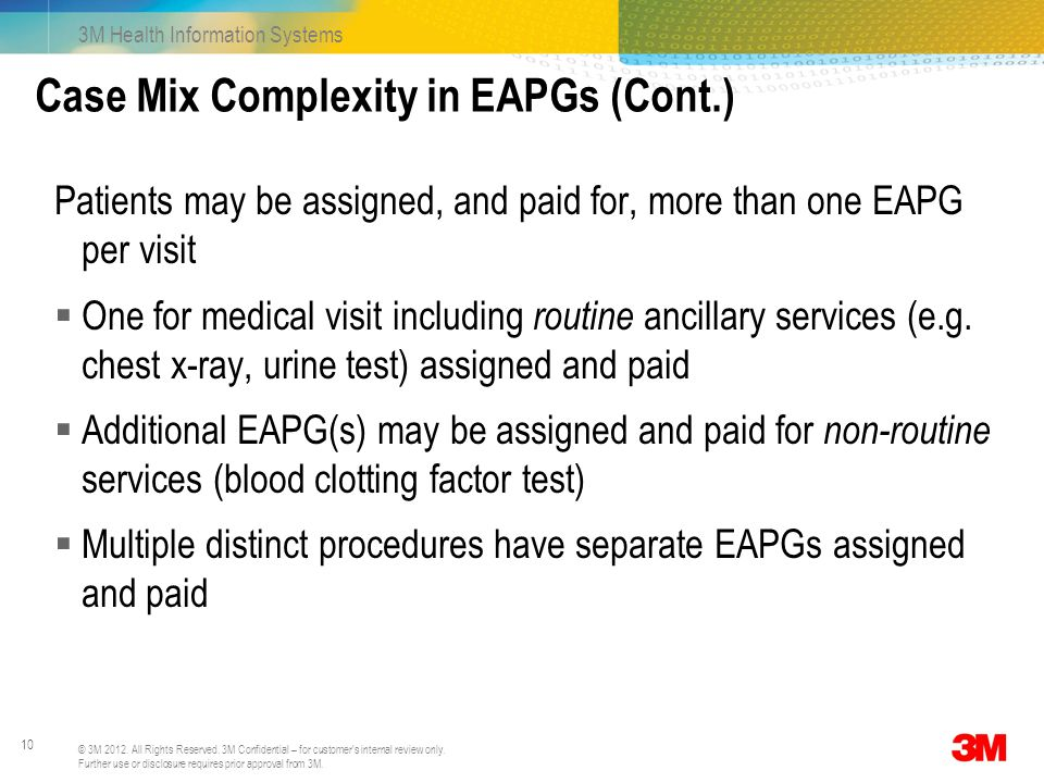 Case Mix Complexity in EAPGs (Cont.)