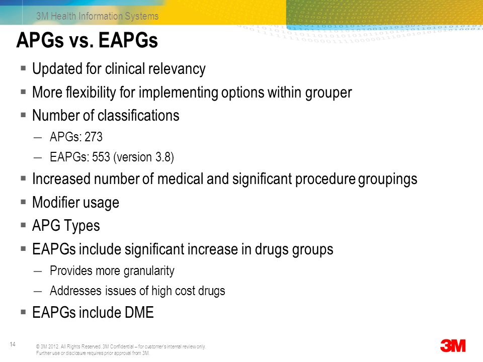APGs vs. EAPGs Updated for clinical relevancy