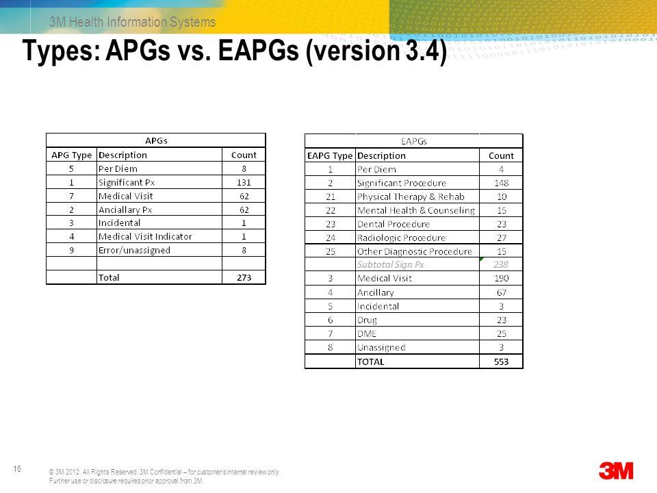 Types: APGs vs. EAPGs (version 3.4)