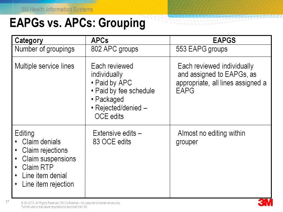 EAPGs vs. APCs: Grouping