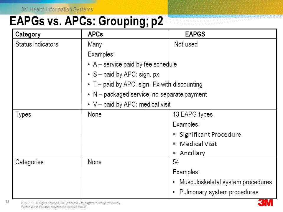 EAPGs vs. APCs: Grouping; p2