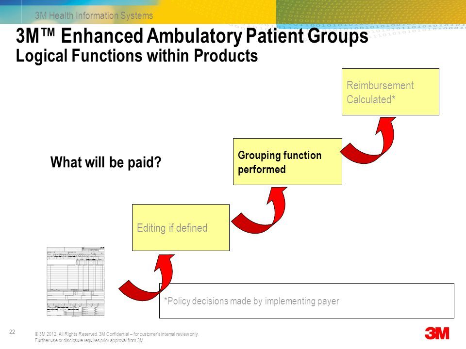 3M™ Enhanced Ambulatory Patient Groups Logical Functions within Products