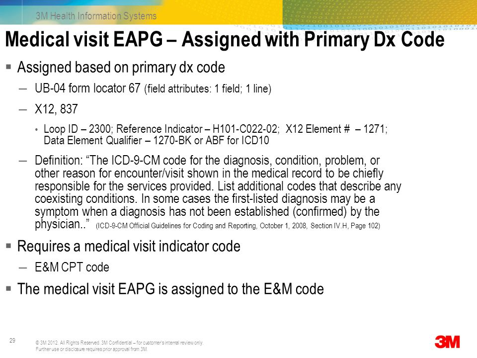 Medical visit EAPG – Assigned with Primary Dx Code