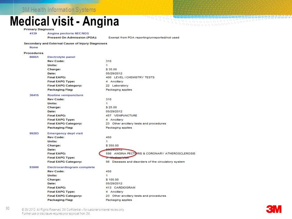 Medical visit - Angina
