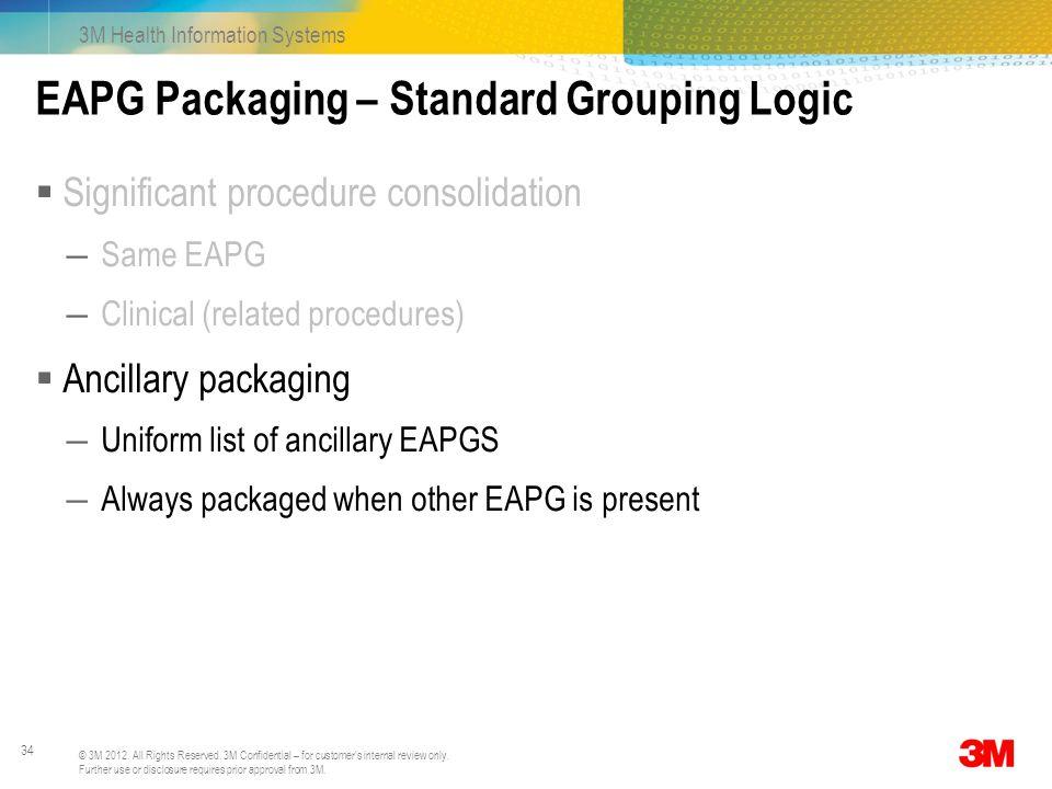 EAPG Packaging – Standard Grouping Logic