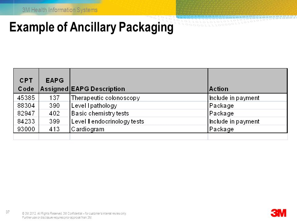 Example of Ancillary Packaging