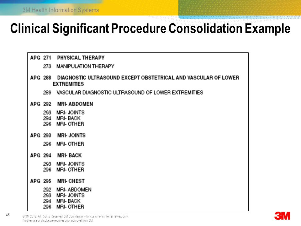 Clinical Significant Procedure Consolidation Example