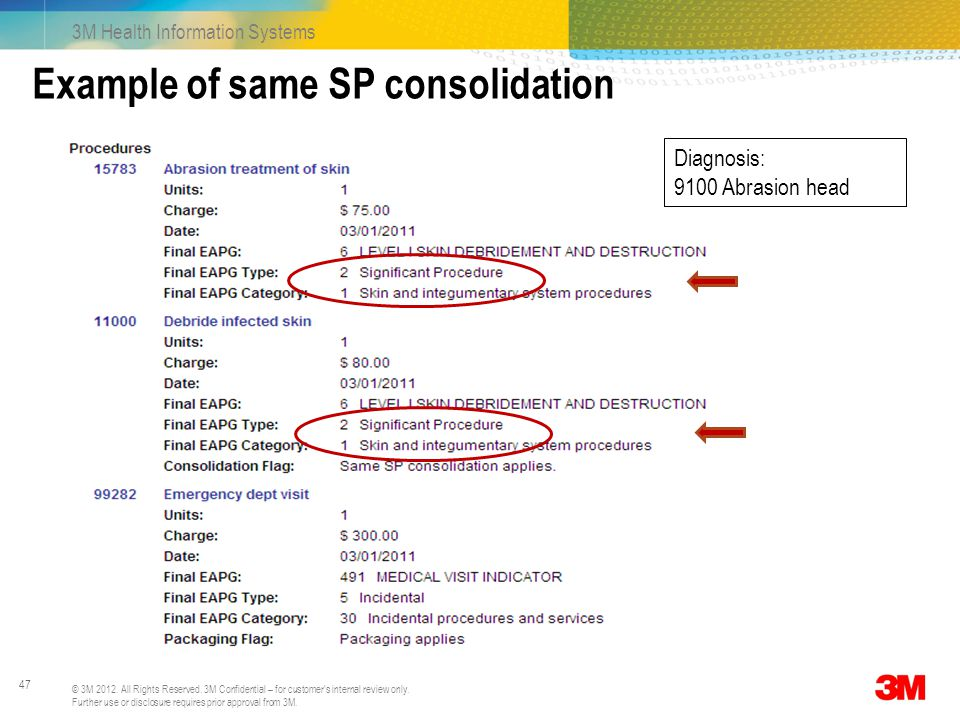 Example of same SP consolidation